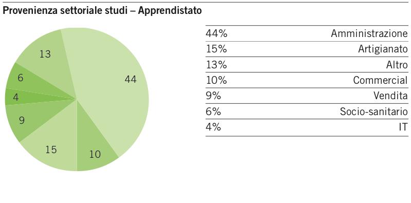 careerstartup-profilo2